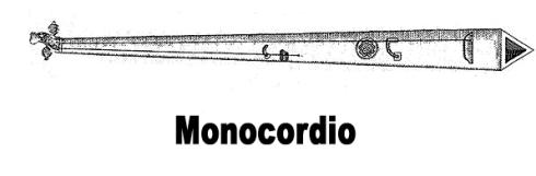128px-Monochord de pitagoras