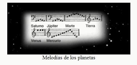 melodia de los planetas