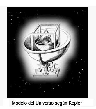 universo segun kopernico